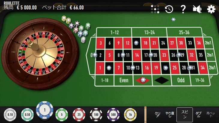 ライブカジノの場合は一定時間で投票が締め切られる