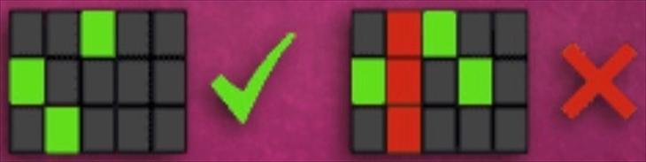 基本的には左から3リールに同じシンボルが登場するとペイライン成立